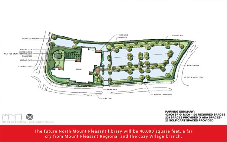 The new North Mount Pleasant opening in 2018 will be 40,000 square feet