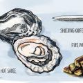 Oyster Roasts .... Oysters, check. Hot sauce, check. Shucking knife, check. Fire wood, check.