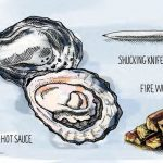 Oyster Roasts to Attend This Year: A Shucking Good Time