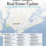 East Cooper Real Estate Update 2019